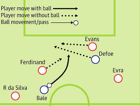 Jermain Defoe's movement for Tottenham's first two goals against Manchester United was excellent