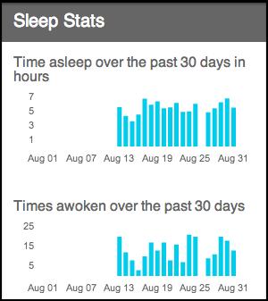 sleep_August